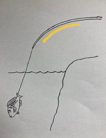 竿のタメ有2
